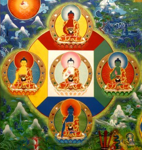 Mandala of 5 Dhyani Buddhas